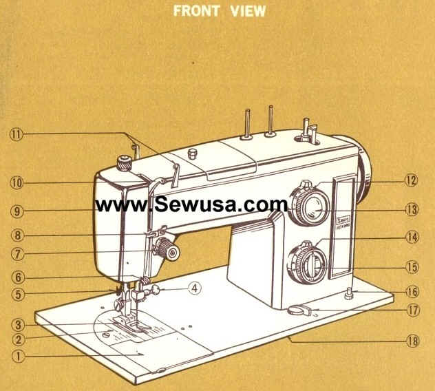 How To Thread An Elna Sewing Machine? - Blurtit