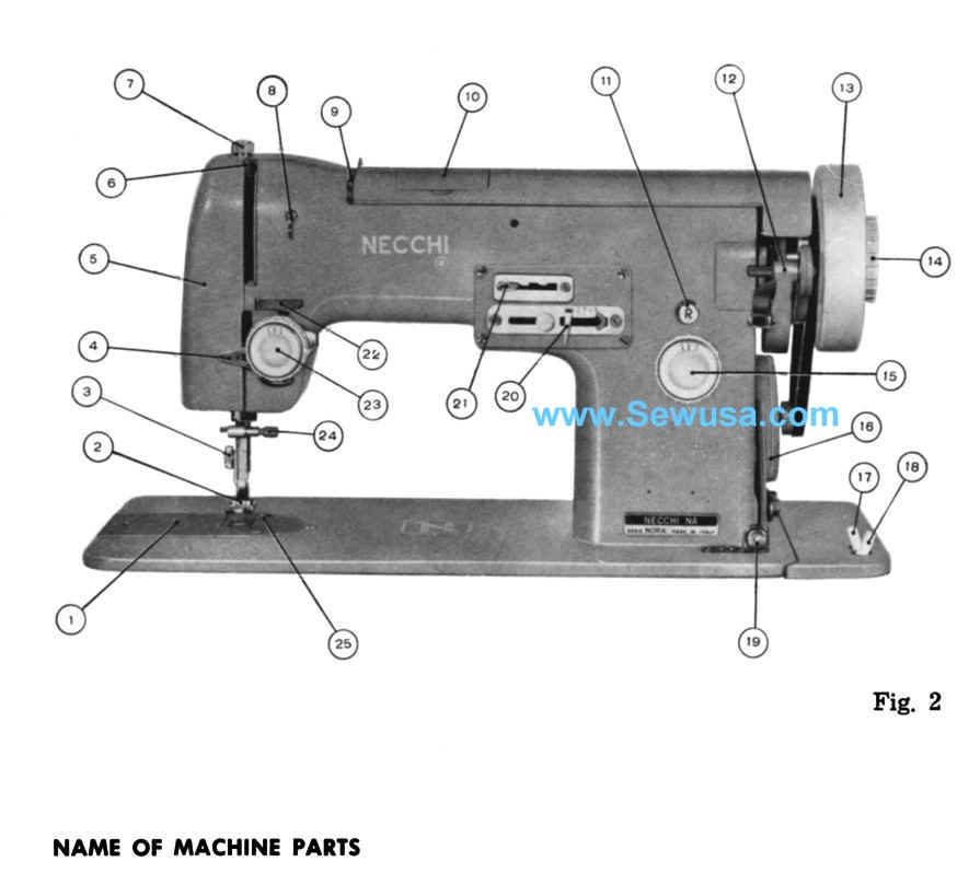 Of information on how to thread maintain and operate the machine