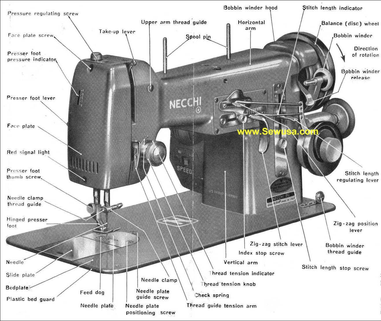 Sewing: Necchi Sewing Machine