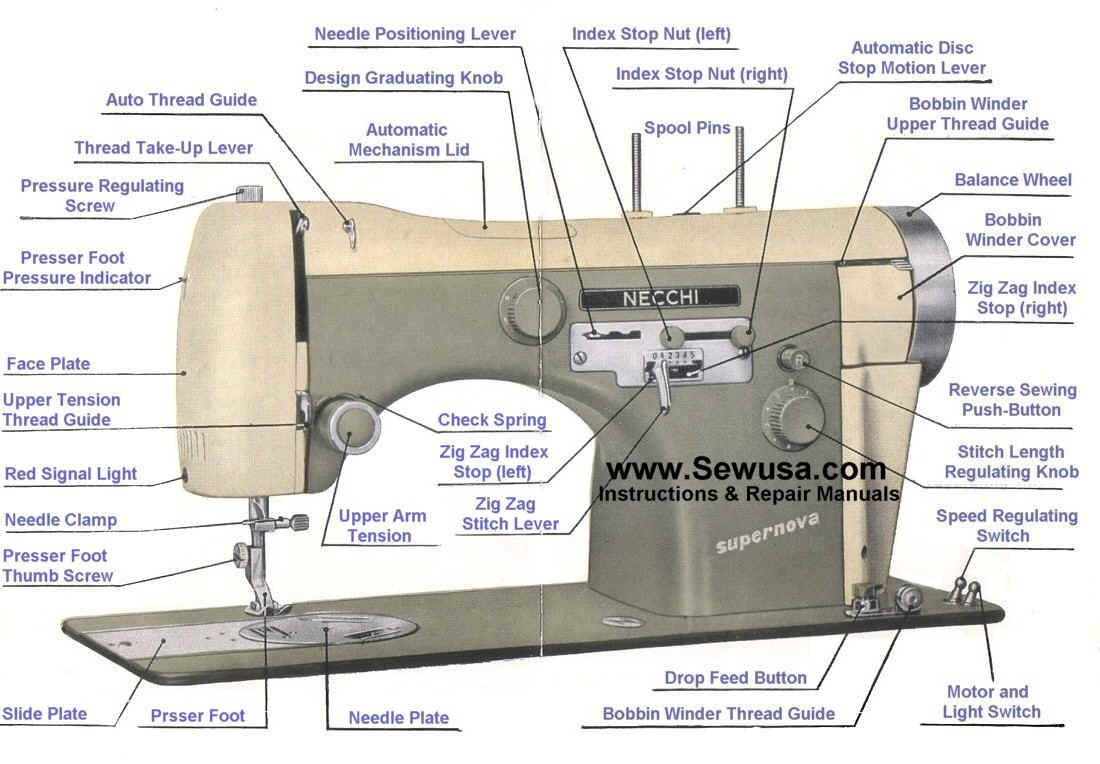 old sewing machine diagram  old  get free image about