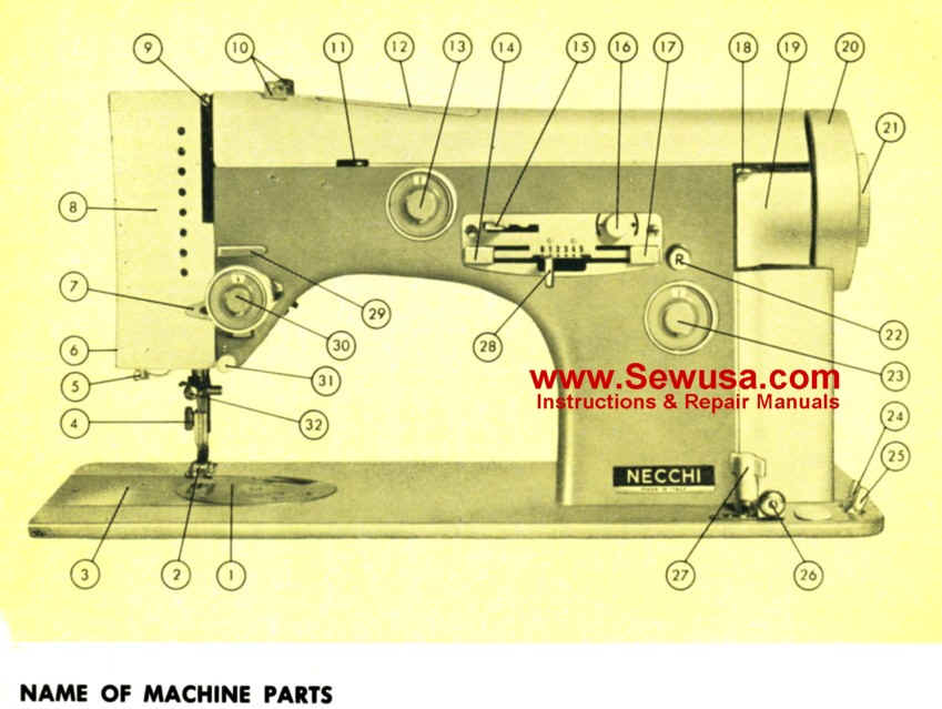 Necchi Sewing Machine 575 FA Manual | Necchi Model 575 FA | Necchi