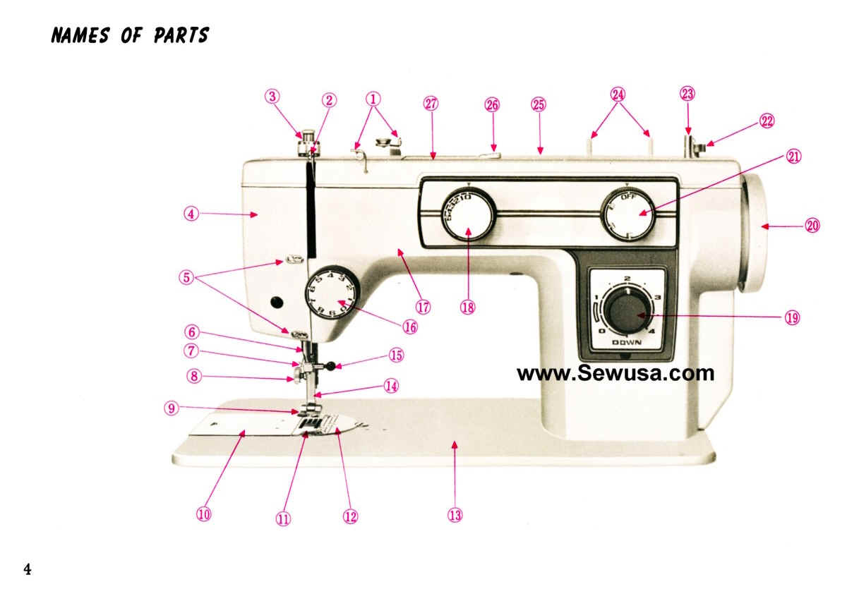 New Home Model  Sewing Machine