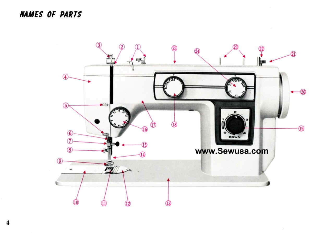 how to thread a new home sewing machine