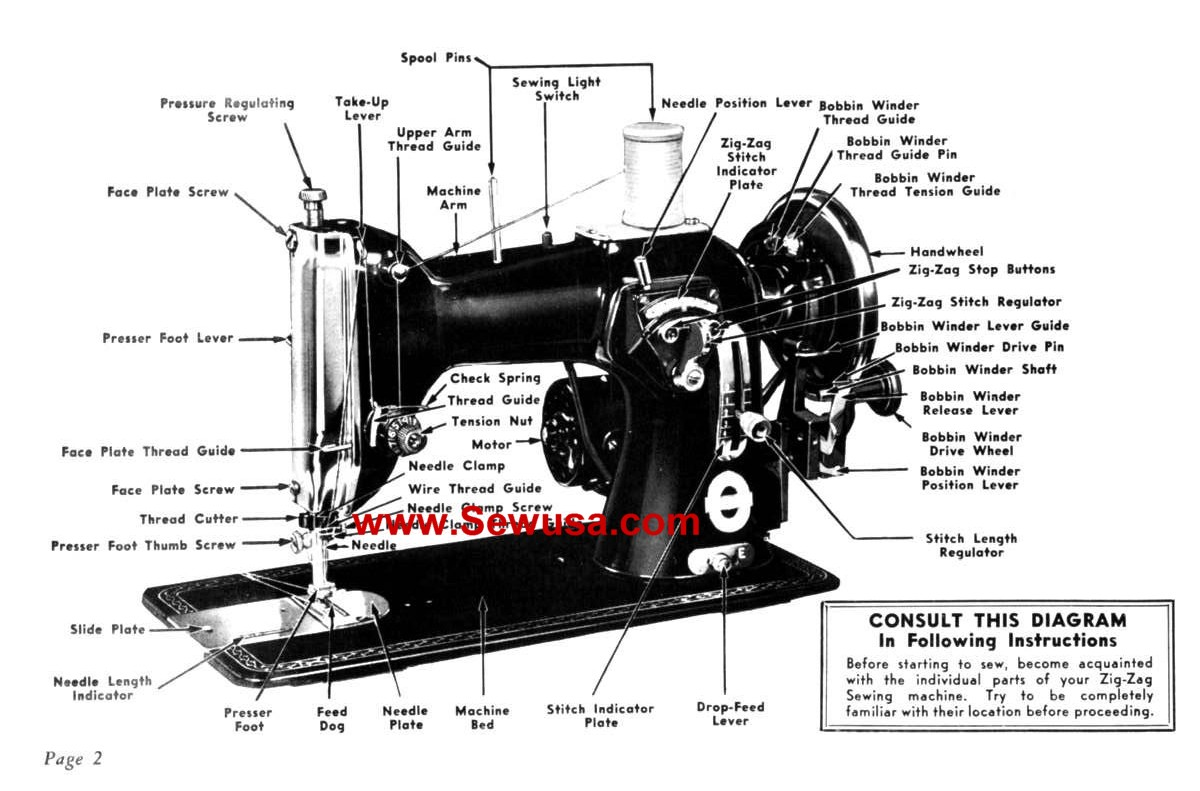 label the parts of a singer sewing machines