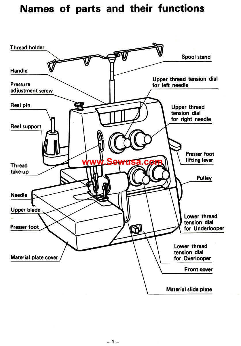 Brother Industrial sewing Machine user manual